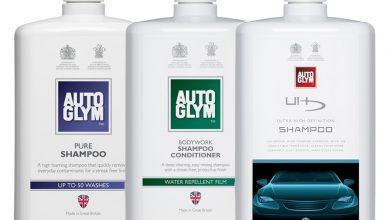 Which Shampoo Do I Need?