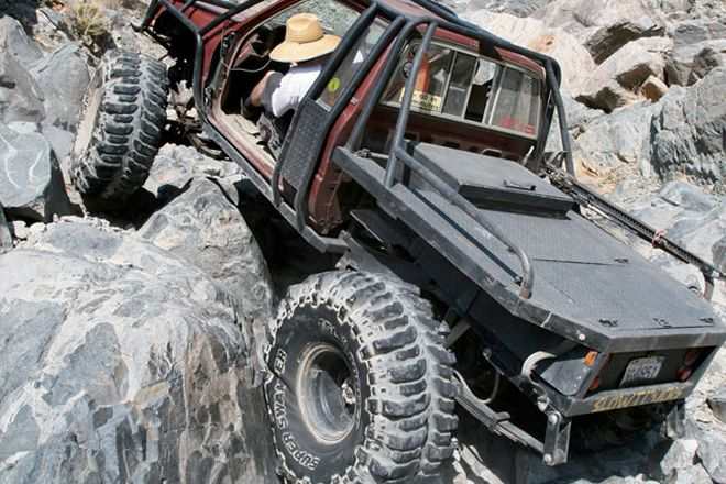 Is Your Car Ready To Off-road?