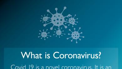 Coronavirus Decontamination Valeting Process